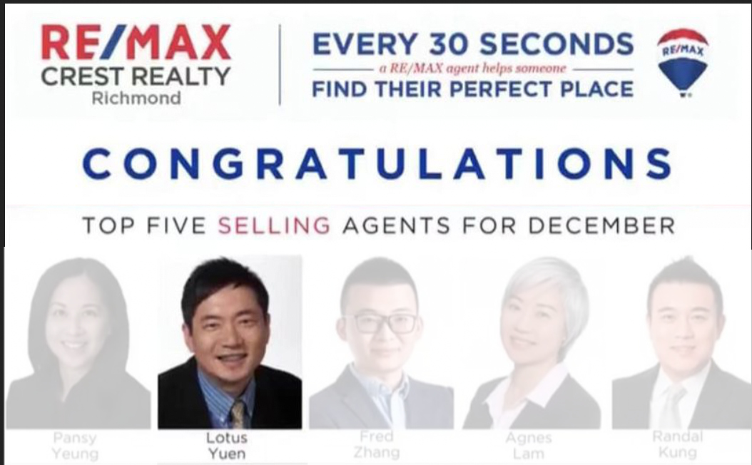 REMAX Crest Realty Top 5 Selling Realtor in Dec 2020